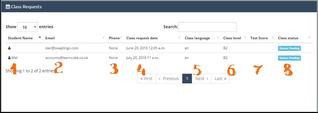 crm class request status