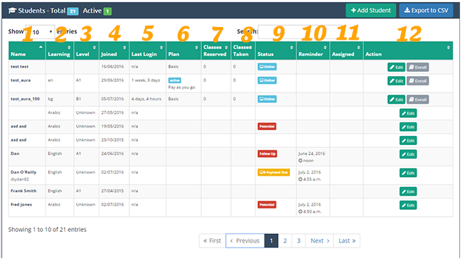 crm student dashboard summary table